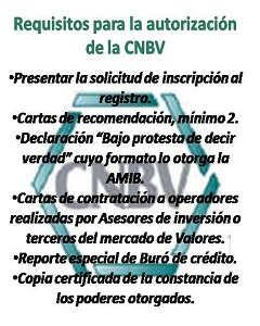 requisitos para la autorizacion de la cnbv